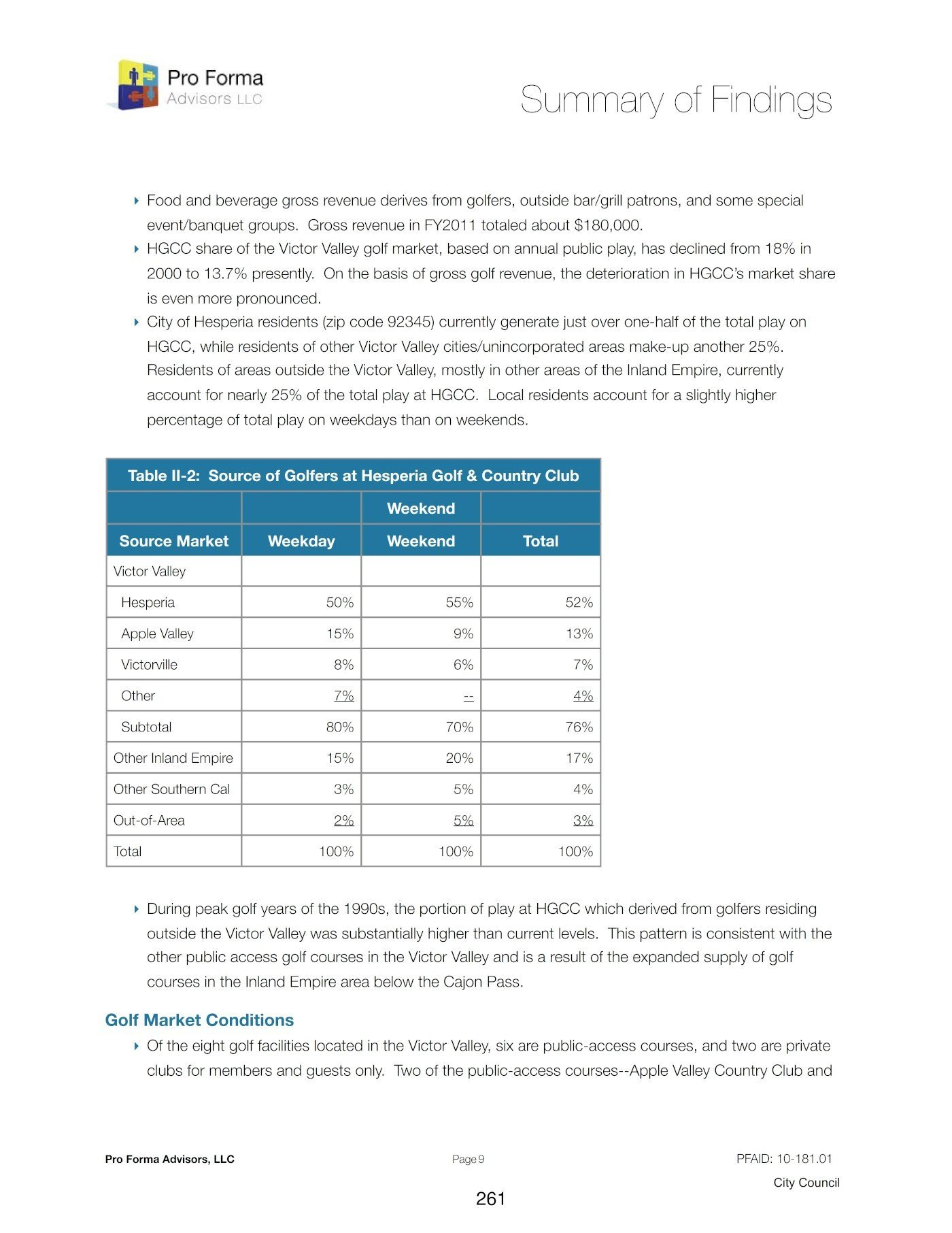 Hesperia Golf Analysis - Findings 3 of 13