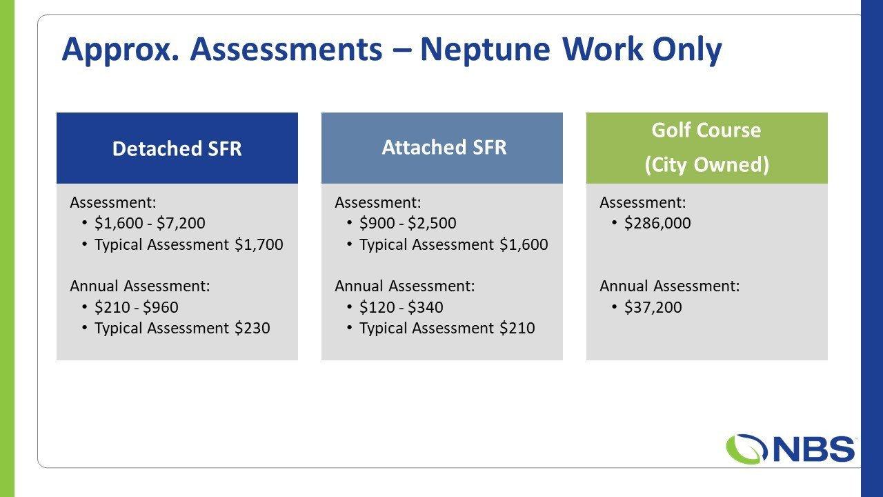 Assessments - Neptune