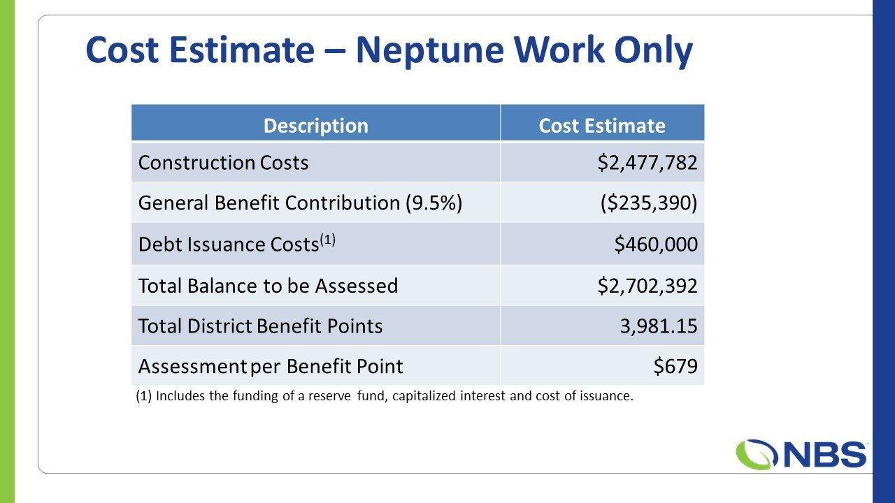 Cost Estimate - Neptune