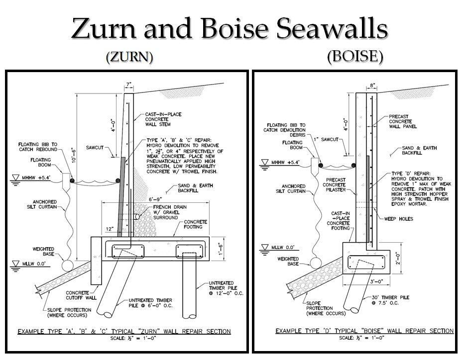 Zurn and Boise Seawalls
